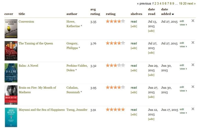 book reviews 7.27.15
